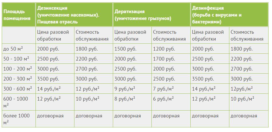 Цены для юридических лиц