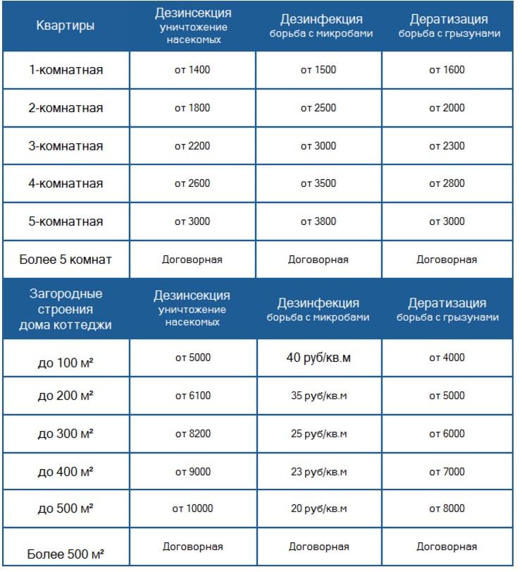 Стоимость услуг для физических лиц