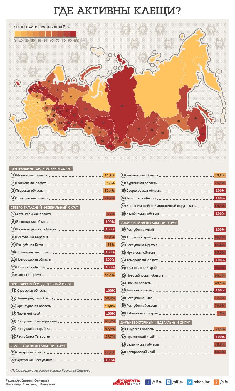 Карта России где активны клещи