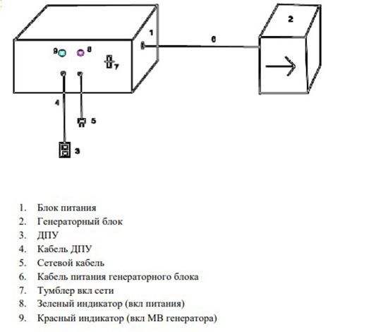 Устройство дезинсектора для реставраторов